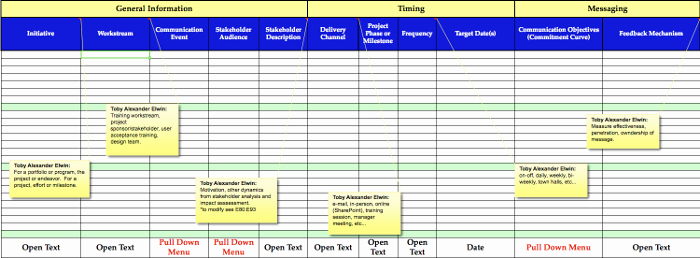 Munication Plan Project Munication Plan Template Xls