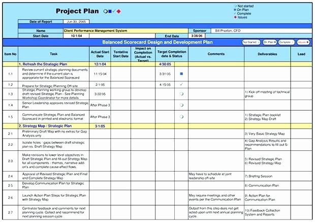 Munication Plan Template Excel Screenshot Sample