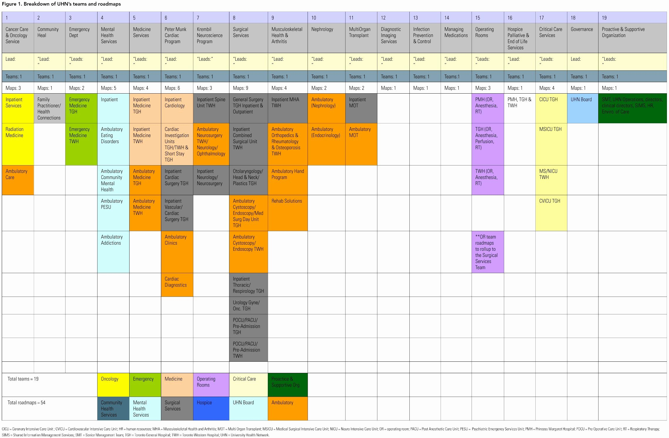 Munication Plan Template Excel
