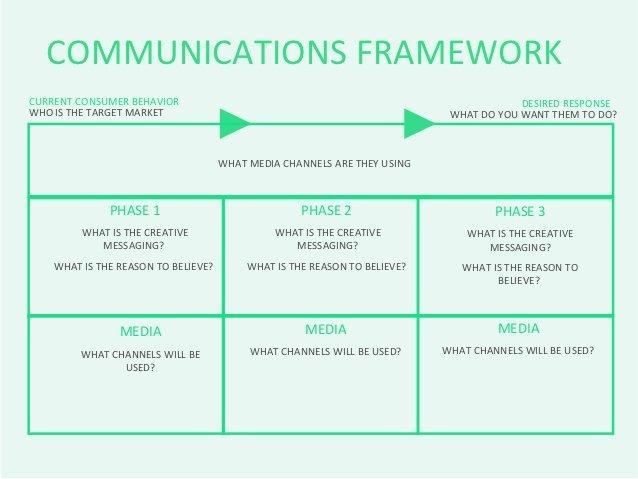 Munications Framework Template Slide