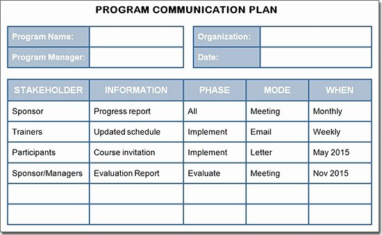 Munications Plan Template