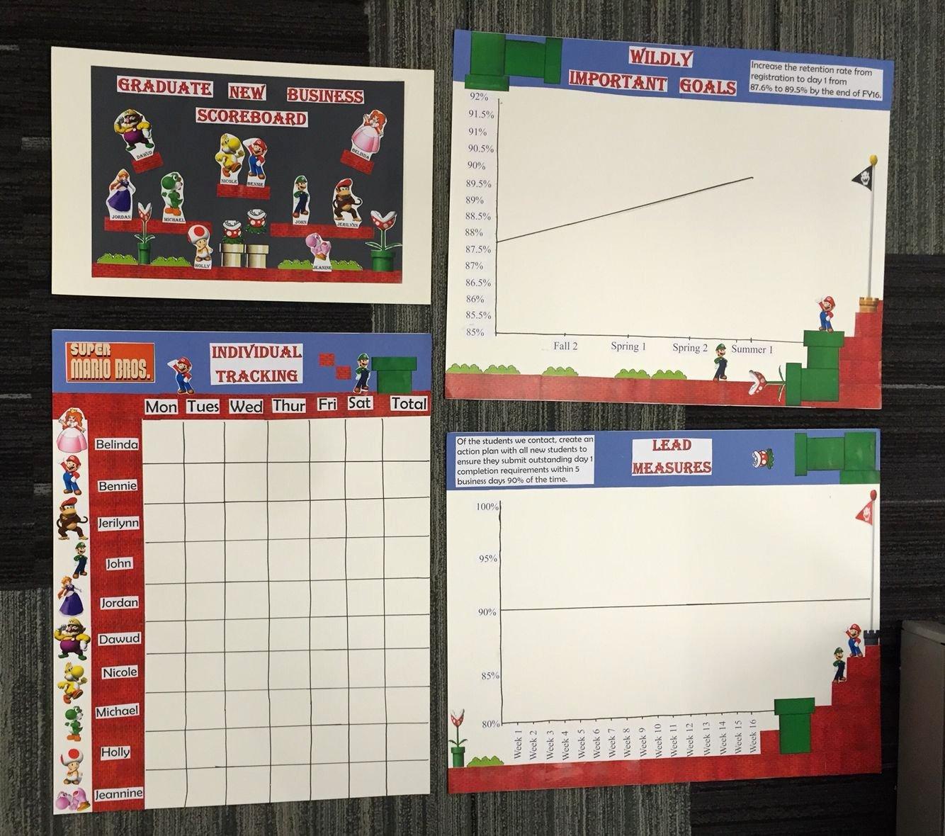 My Team 4dx Scoreboard Work Stuff Pinterest