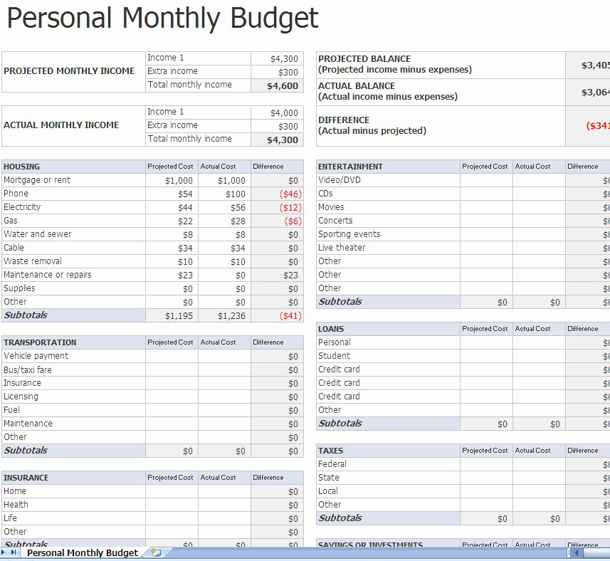 New 522 Family Budget Worksheet Excel Template
