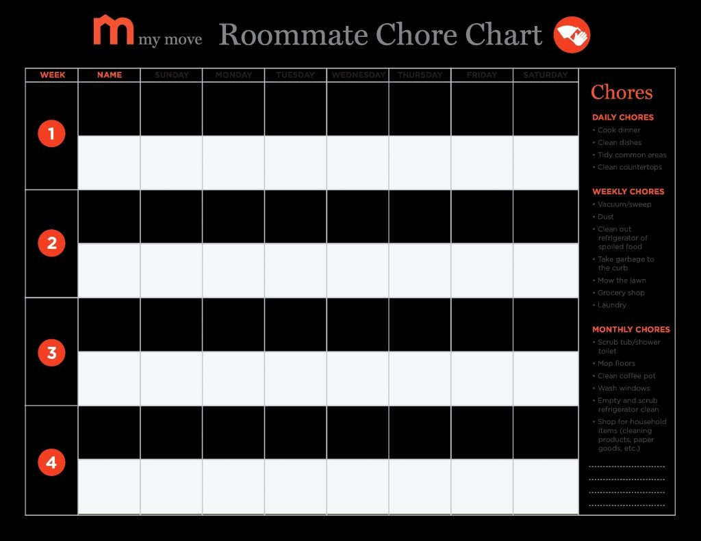 New Chore Chart Templates