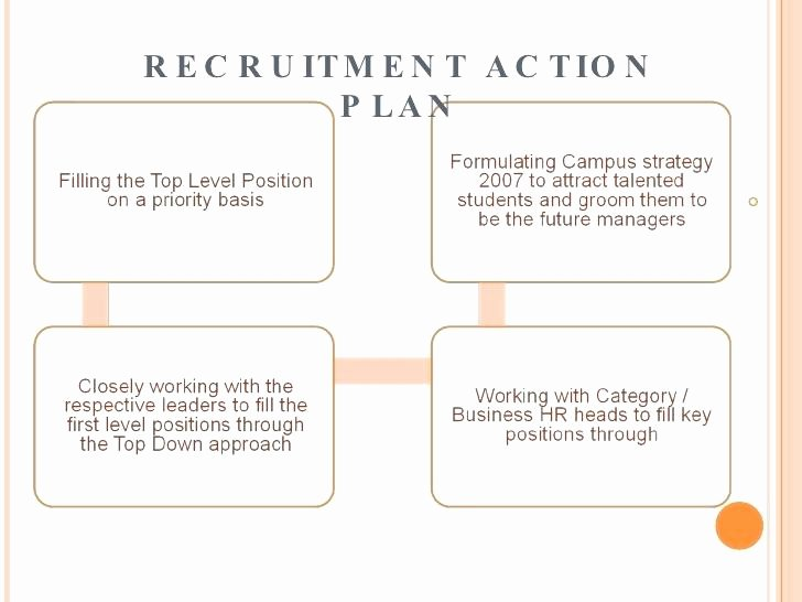 Nice Recruitment Action Plan Template Gallery