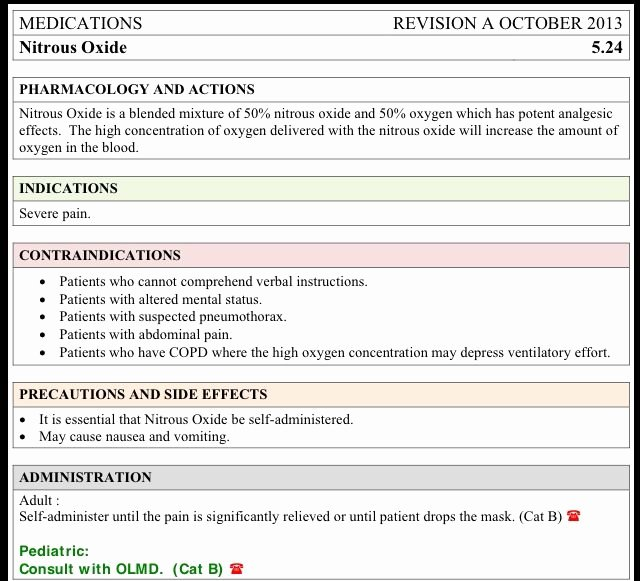 Nitrous Oxide Administration Card