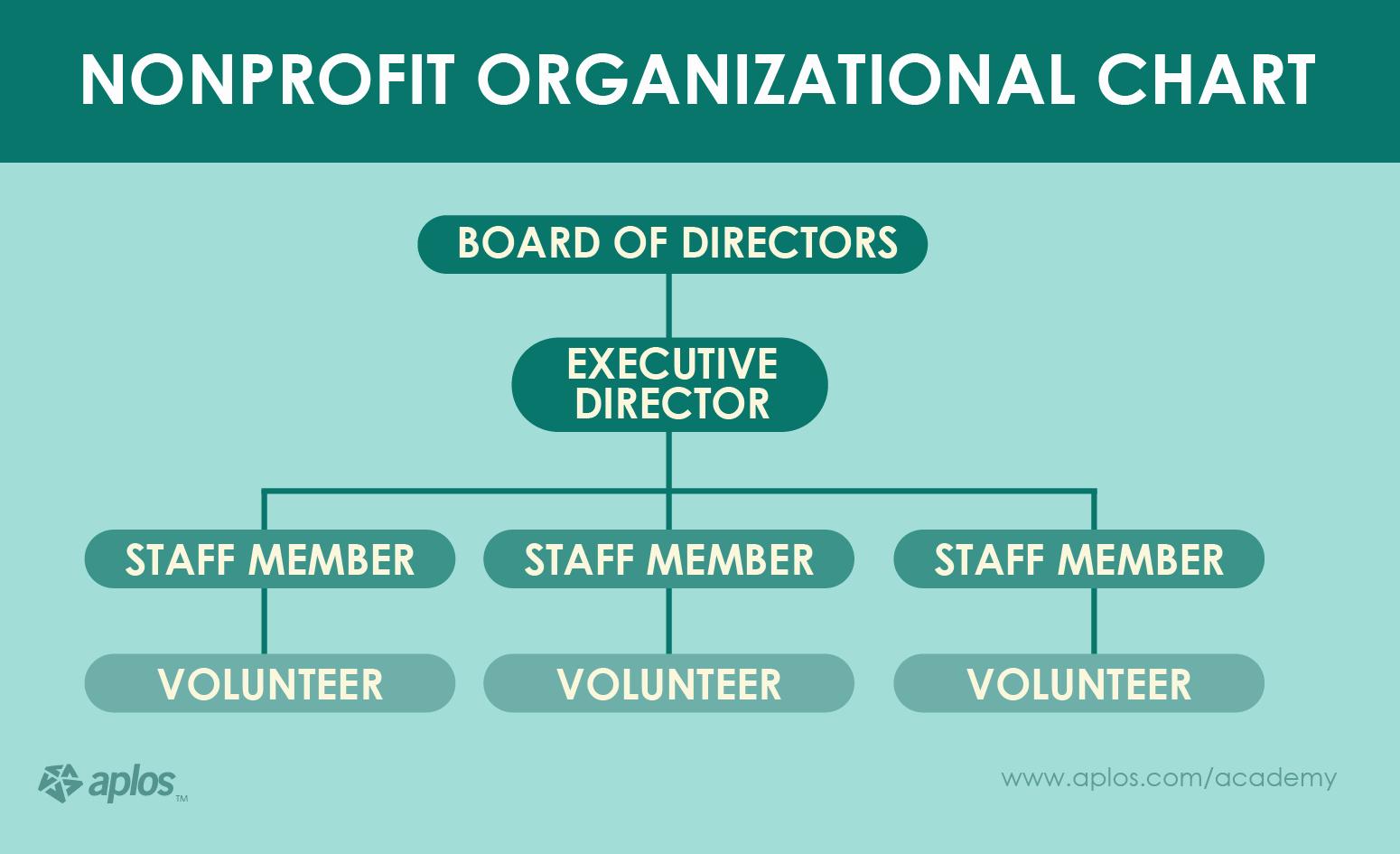 Non Profit organization Related Keywords Non Profit