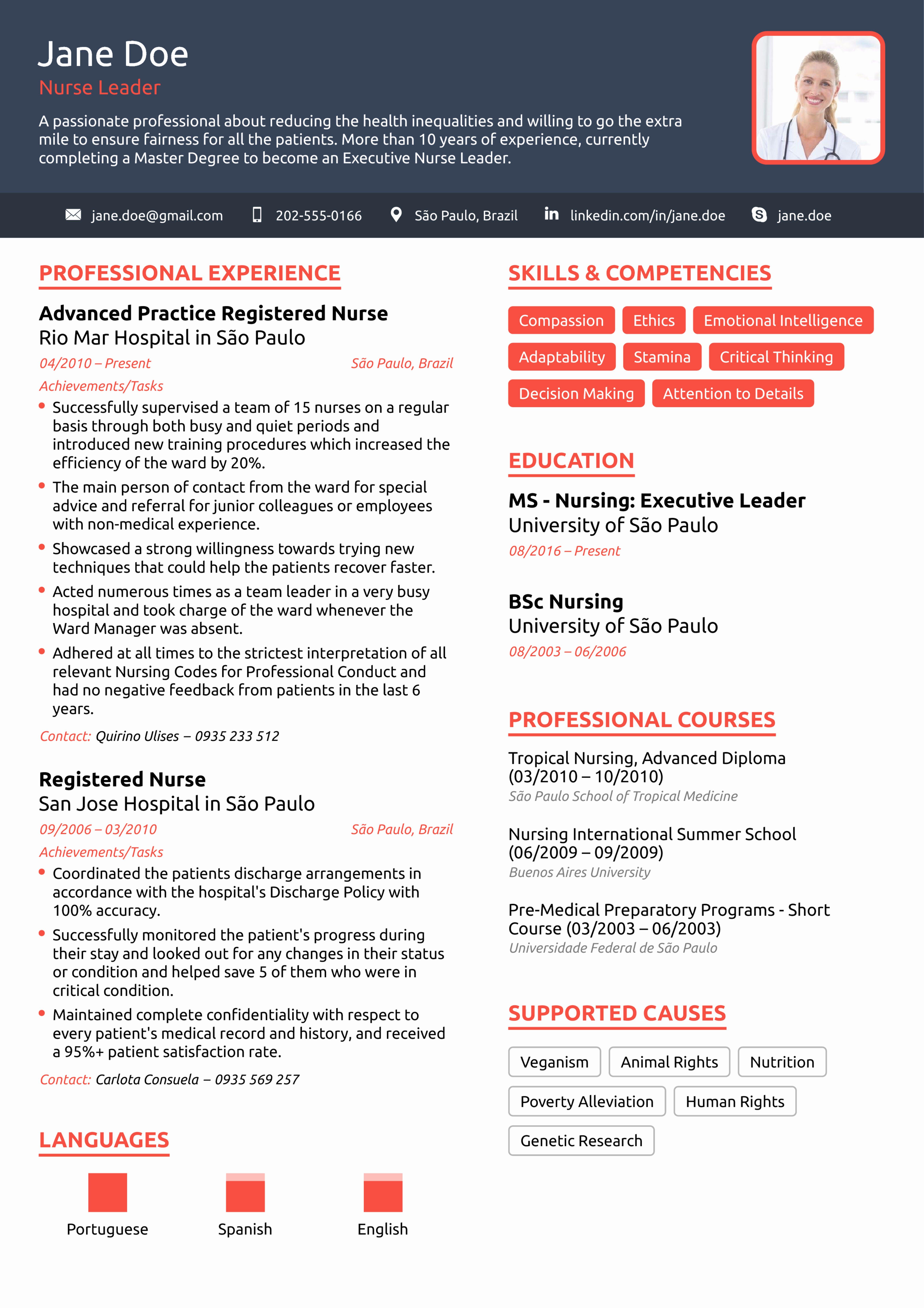 Nurse Resume Example [2019]