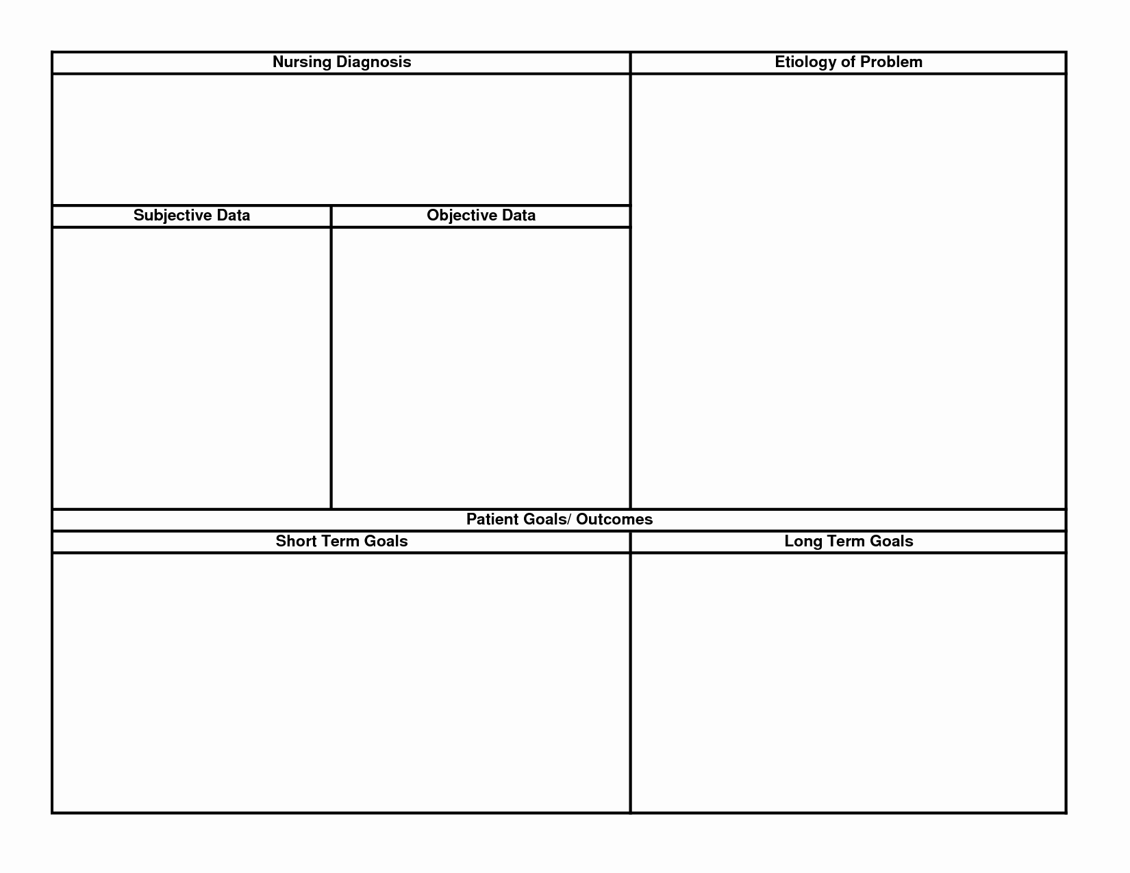 Nursing Care Plan Template Nursing Pinterest