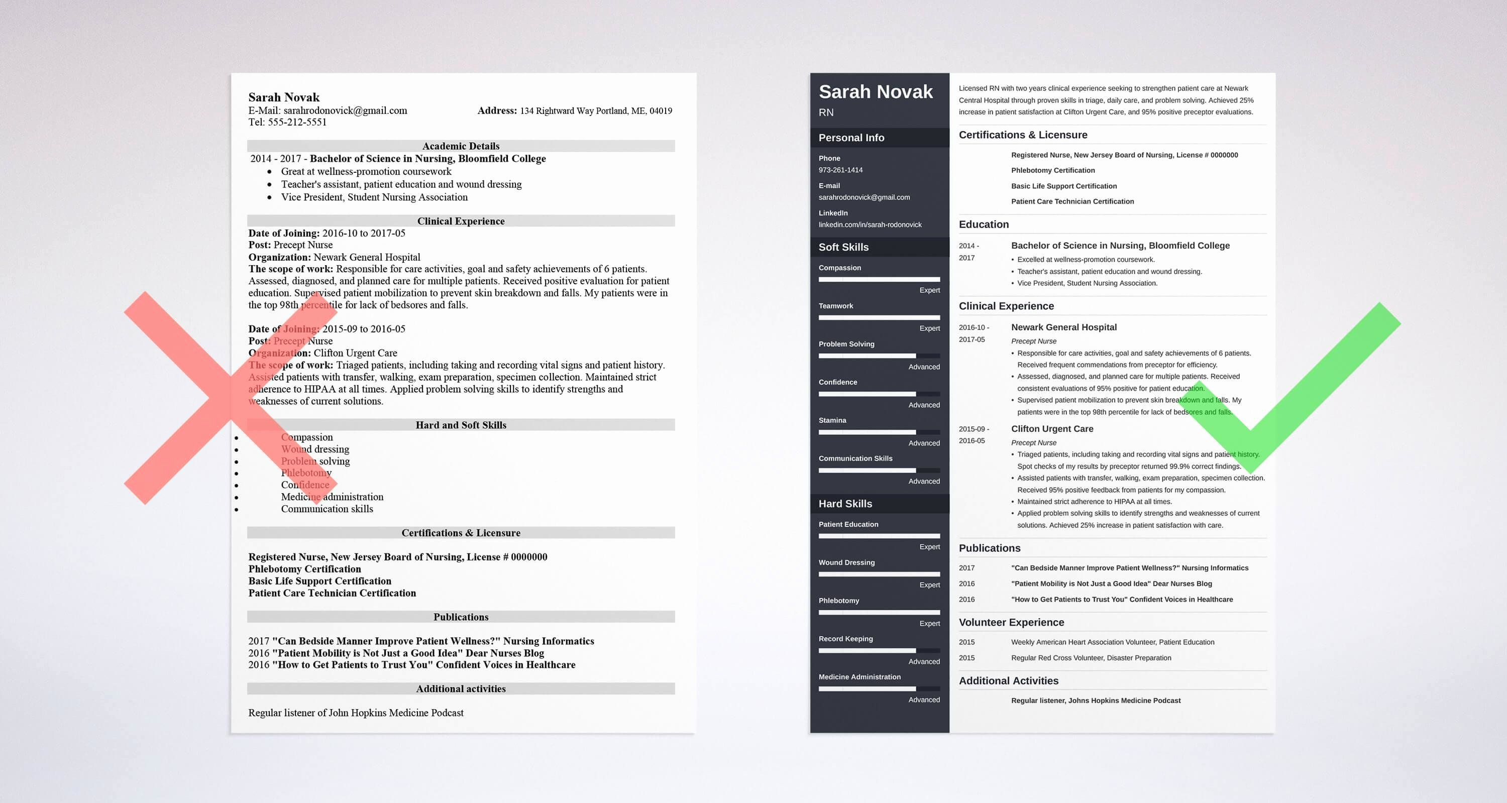 Nursing Student Resume Template & Guide for New Grads