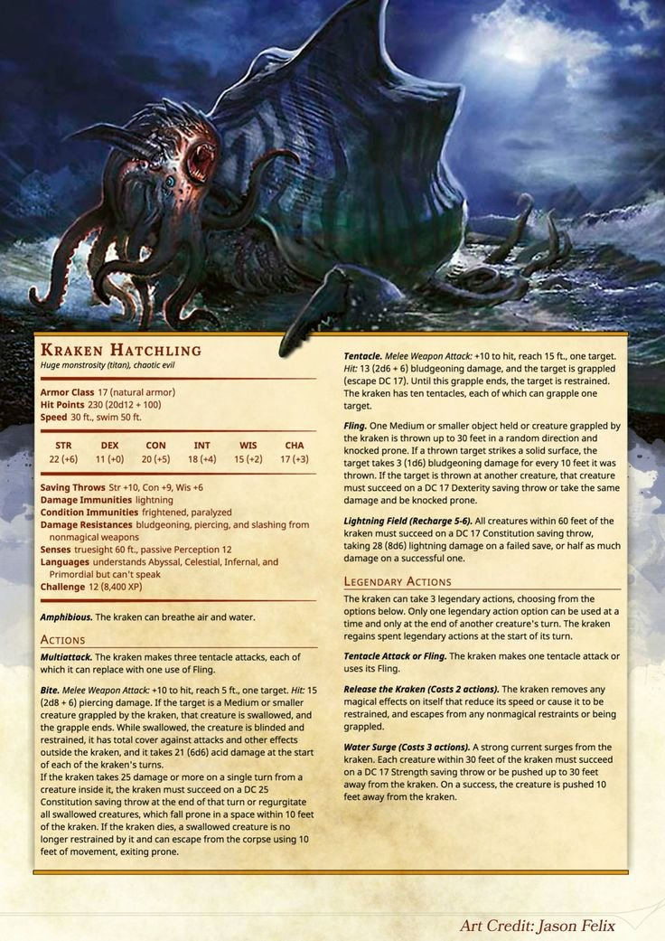 Dnd 5e Homebrew Search Results for Monster – Latter Example Template