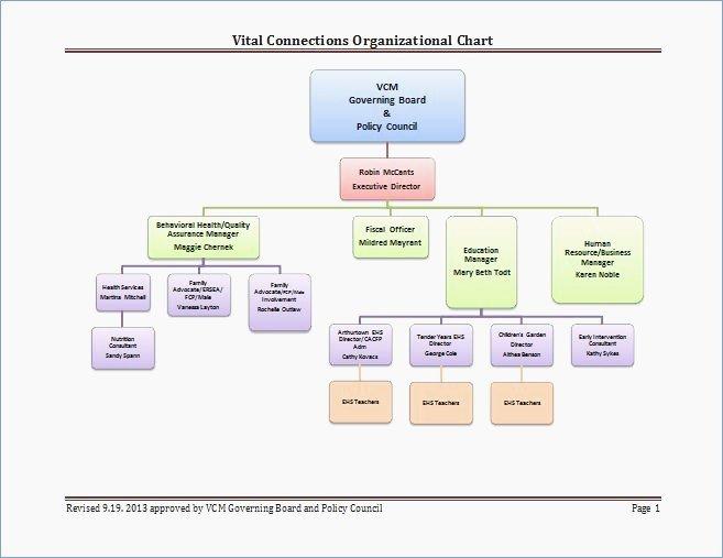 Org Chart In Powerpoint 2016 – Pontybistrogramercy