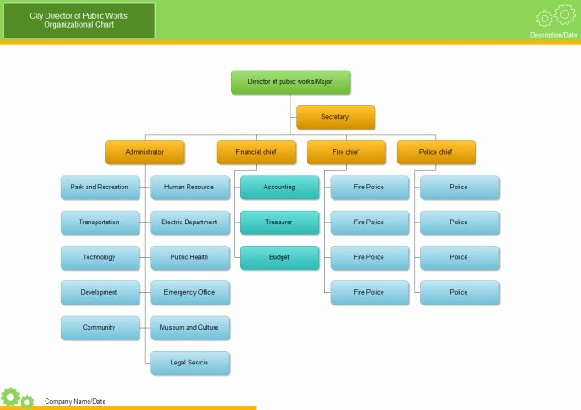 Org Chart Template Beepmunk