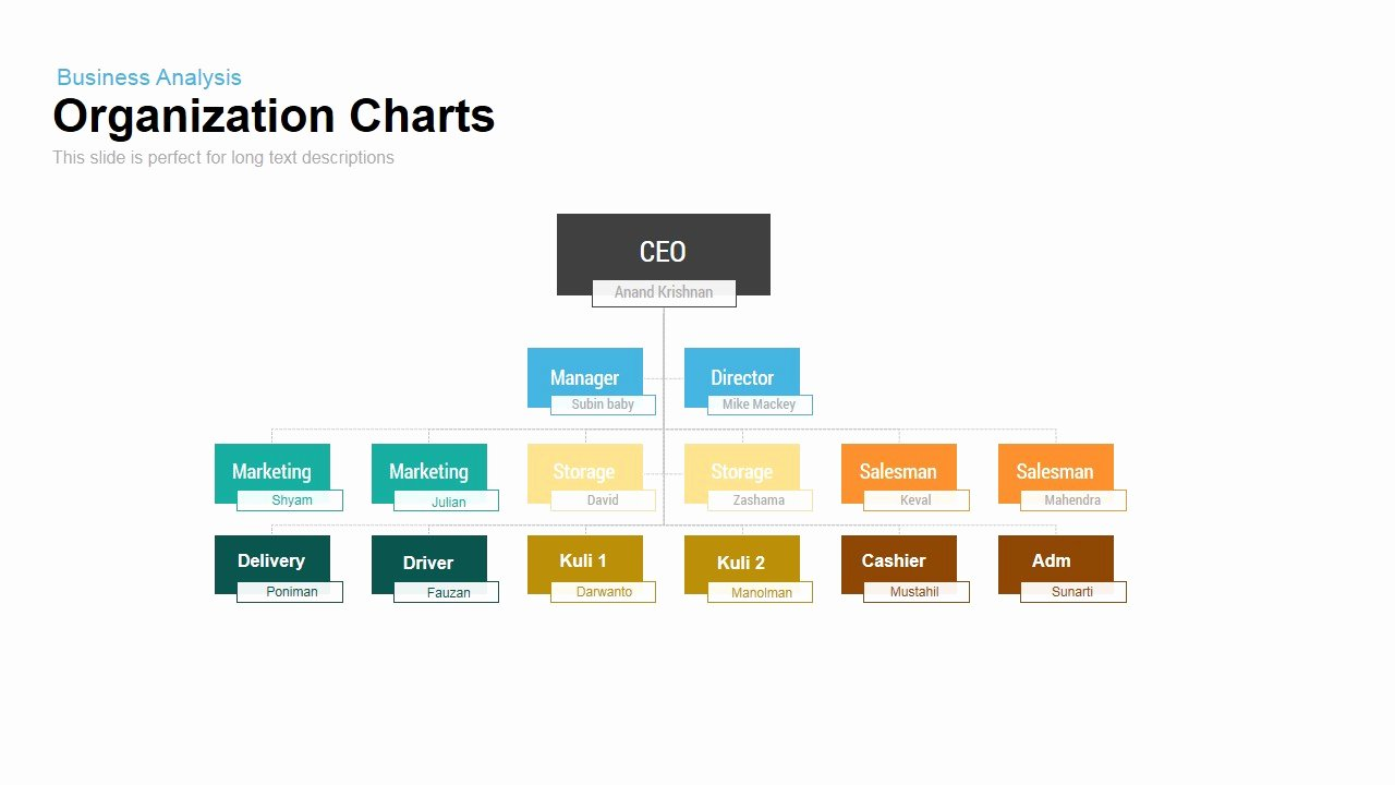 Organization Chart Powerpoint Template and Keynote Slide