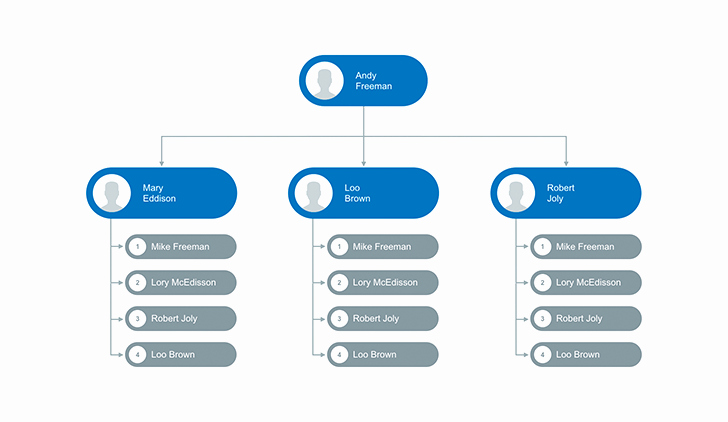 Organization Chart Template Free Download Free now