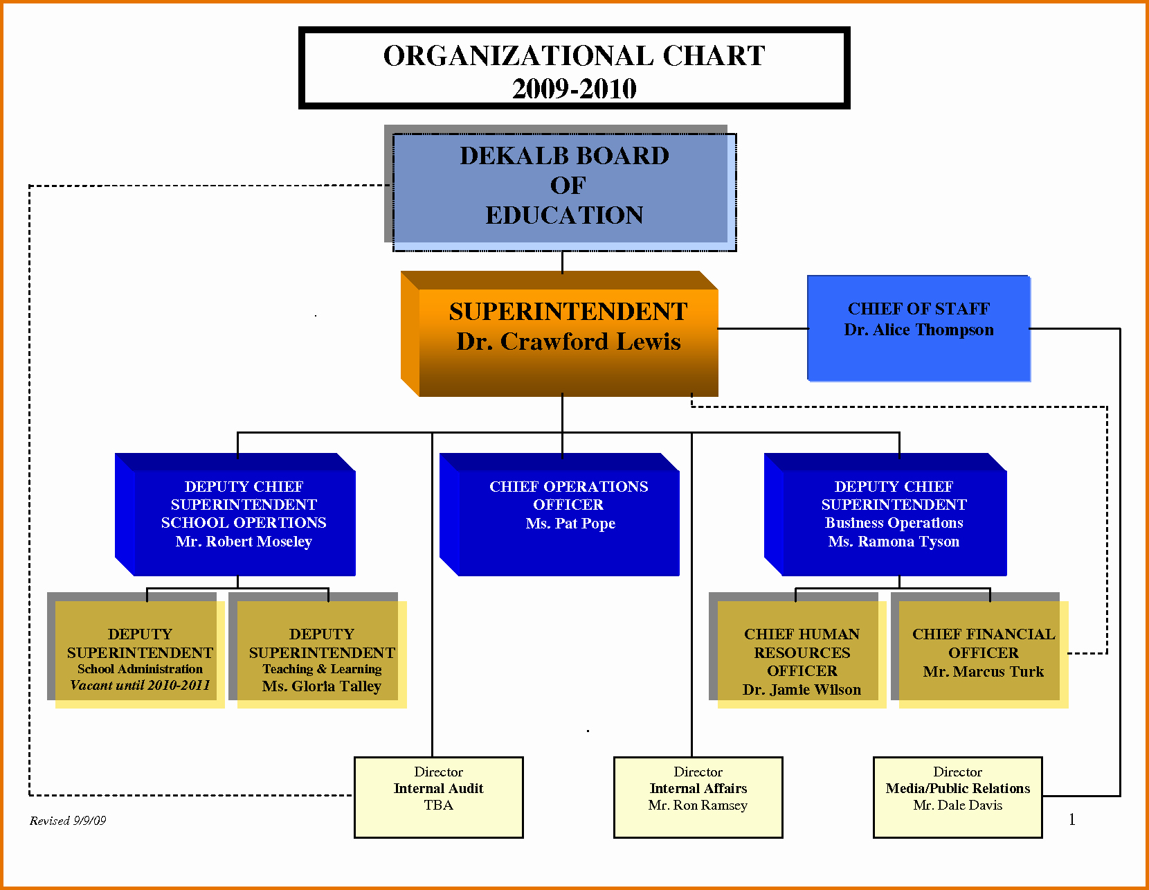 Organizational Chart Template Wordreference Letters Words