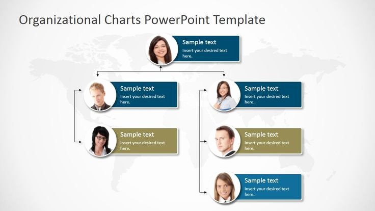 Organizational Charts Powerpoint Template
