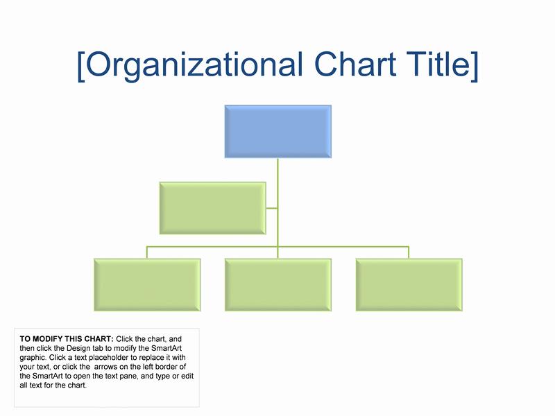 Organogram Template – Free organizational Charts & Templates