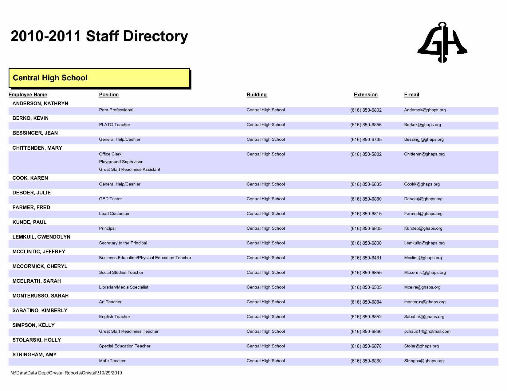 Outstanding Employee Directory Template for Pany V M