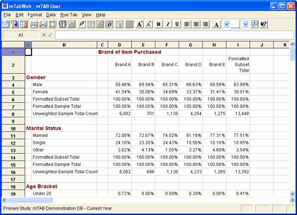 Pai Survey Analysis Vendor Guide