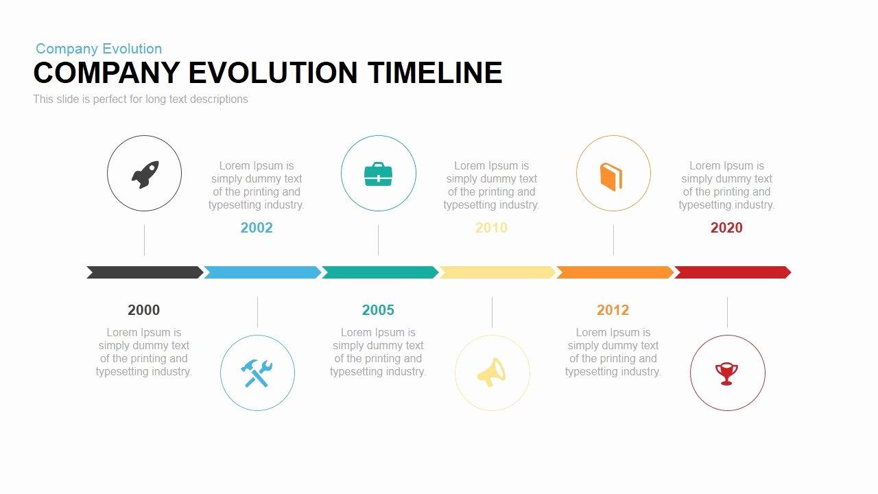 Pany Evolution Timeline Powerpoint Template Slidebazaar