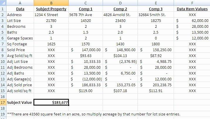 Parative Market Analysis form