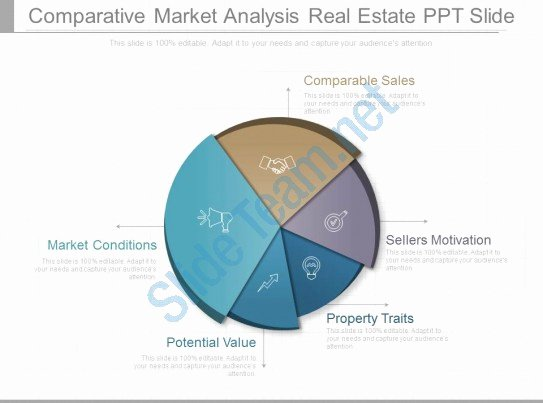 Parative Market Analysis Real Estate Ppt Slides