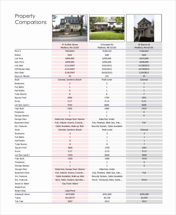 parative market analysis template