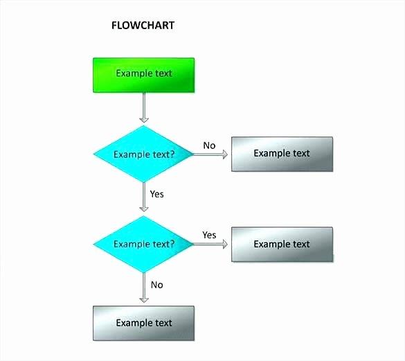 Patient Flow Chart Template Template Patient Flow Chart