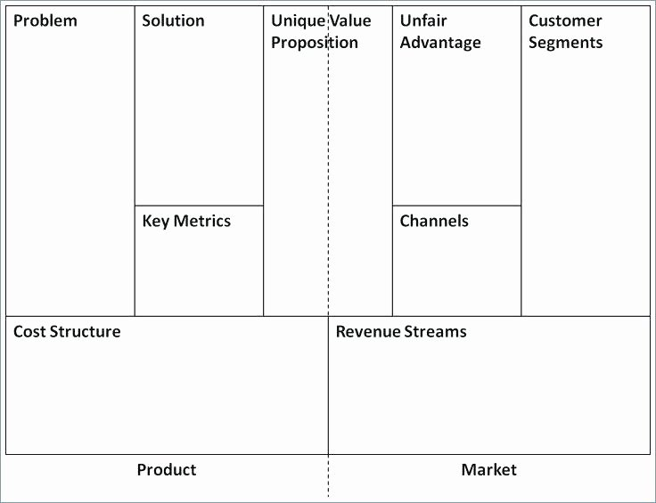 business model template pdf