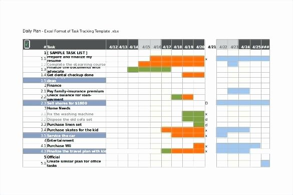 Performance Tracking Excel Template Employee Performance