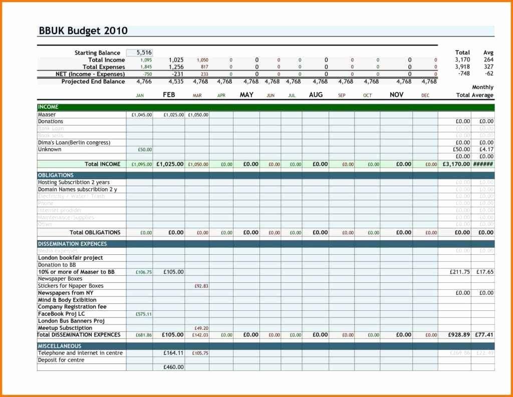 Personal Bud Spreadsheet Template Bud Spreadsheet