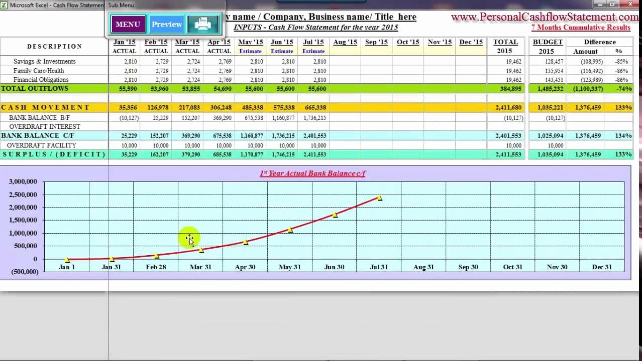 Personal Cash Flow Spreadsheet Samplebusinessresume