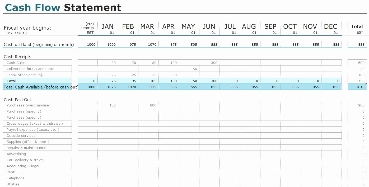 Personal Cash Flow Spreadsheet Template Free – Spreadsheet