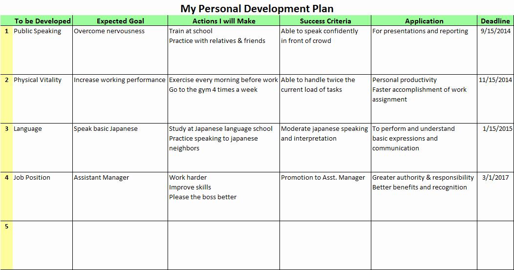 Personal Development Plan Templates