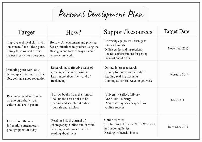 Personal Development Plan Workbooks Google Search