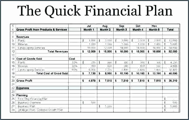 Personal Financial Planning Template – Nerdcred