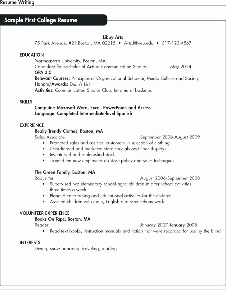 Personal Trainer Resume Related Post Personal Trainer