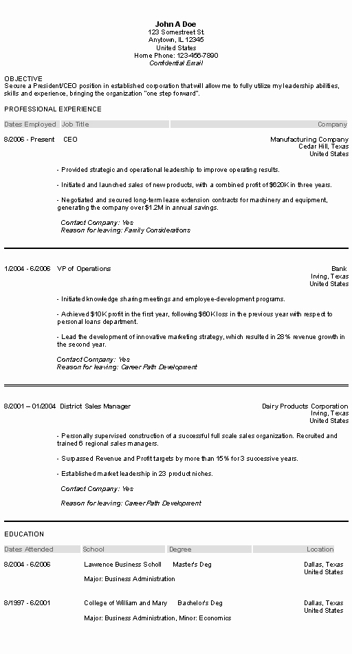 Personal Traits In Resume Sample – Job Resume Example