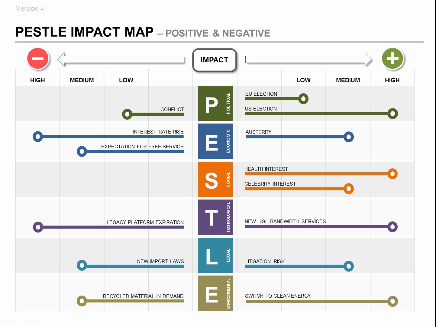 Pestle Product Strategy Ppt Impact & Roadmap Plan