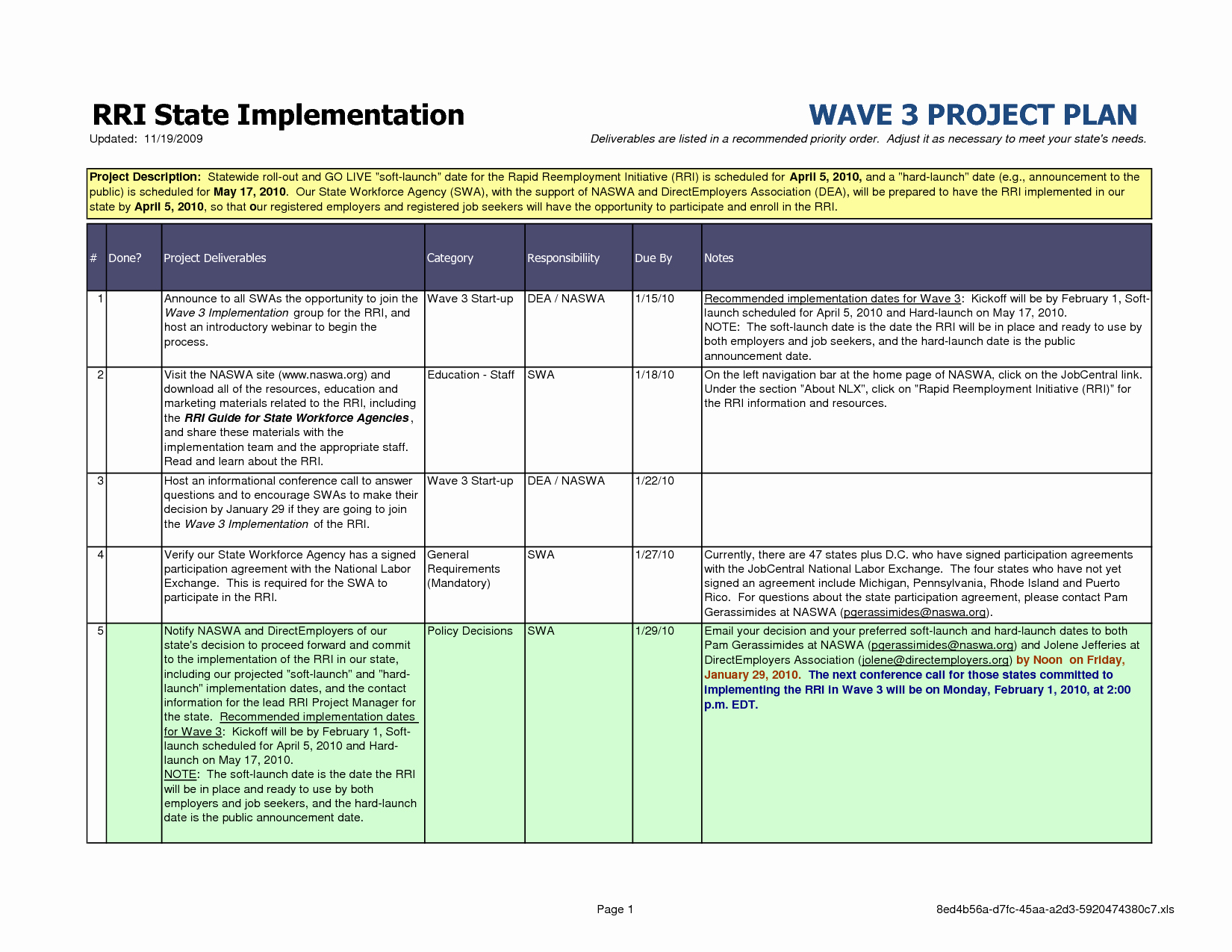Plan Printable Project Planning Template Project