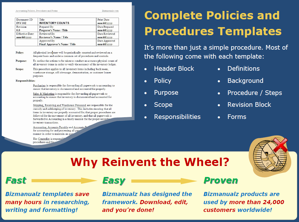 Policies and Procedures Manuals Templates