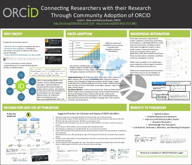 Poster Connecting Researchers with their Research Through