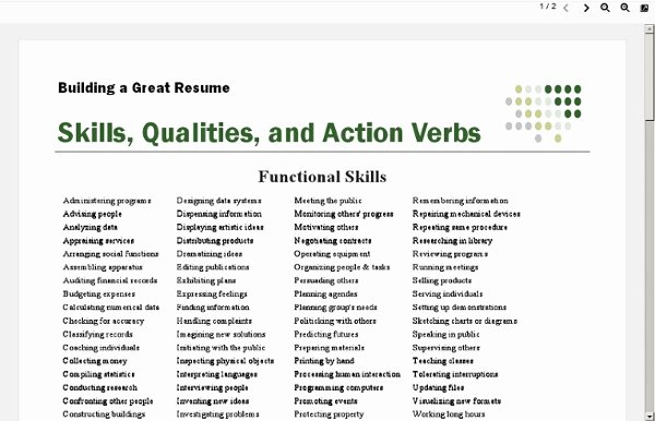 Power Words for Resume Skills Best Resume Gallery