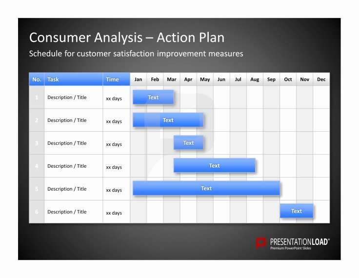 Powerpoint Action Plan Template Funkymefo