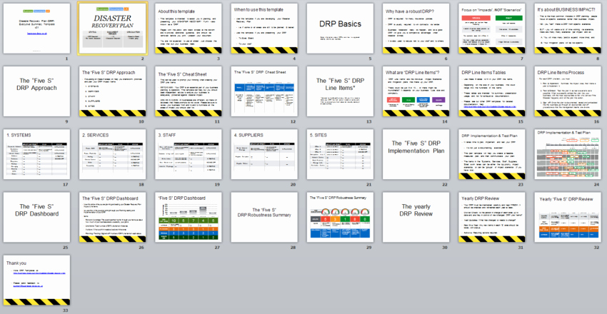 Powerpoint Disaster Recovery Plan Template