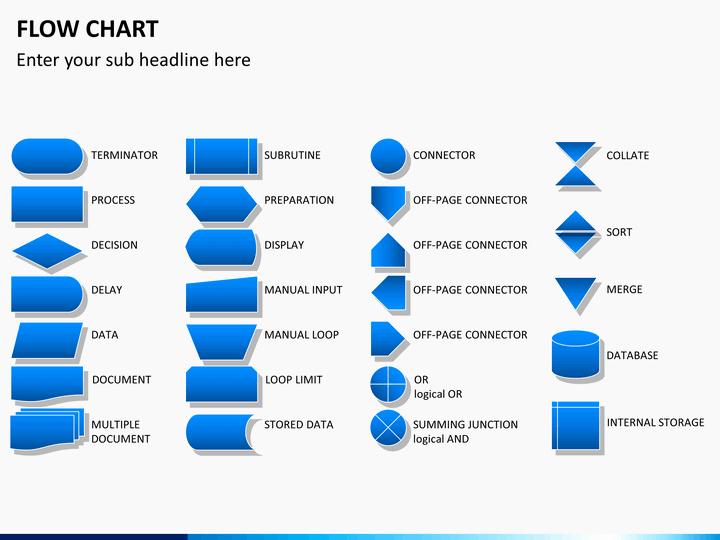 Powerpoint Flow Chart Template