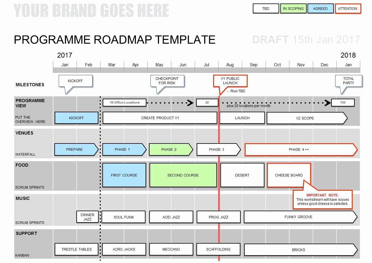 Powerpoint Programme Roadmap Template