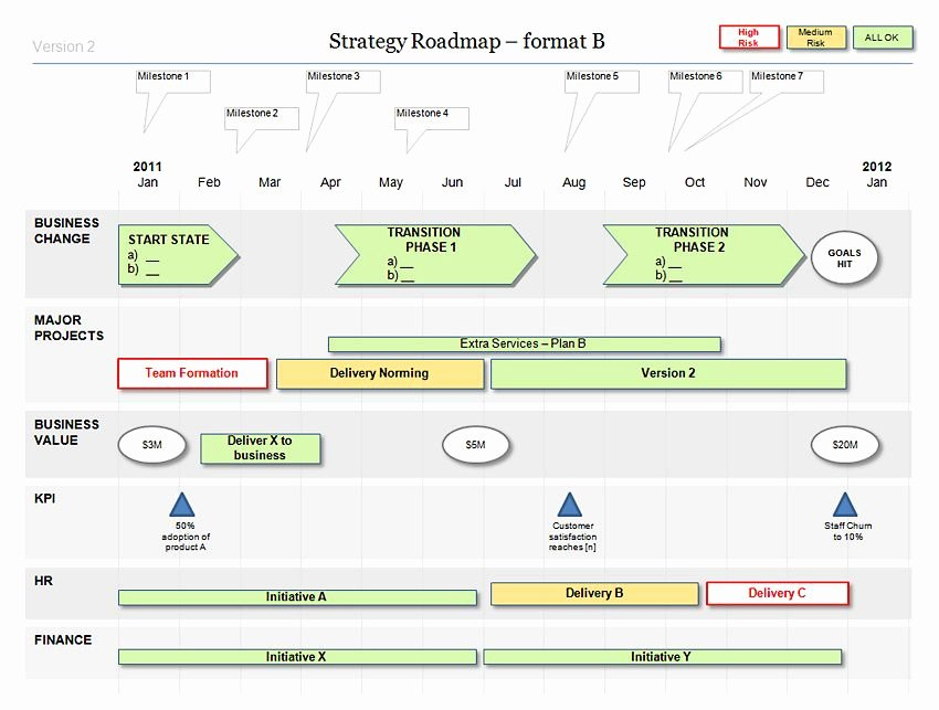Powerpoint Strategy Roadmap Template My Work