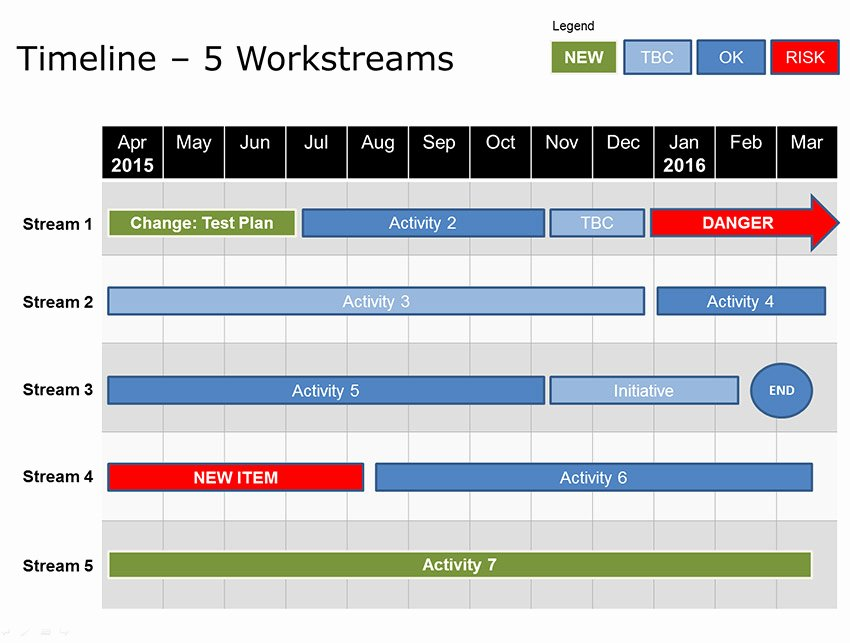 Powerpoint Workstream Timeline Template Download now